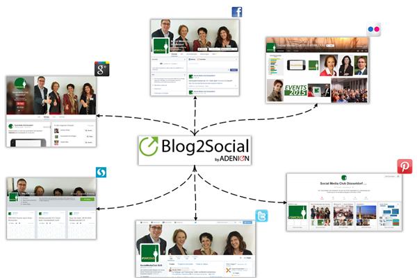 Blog2Social Beispiele Social Media Beiträge