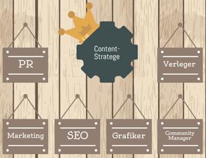 Content-Stratege Rollen