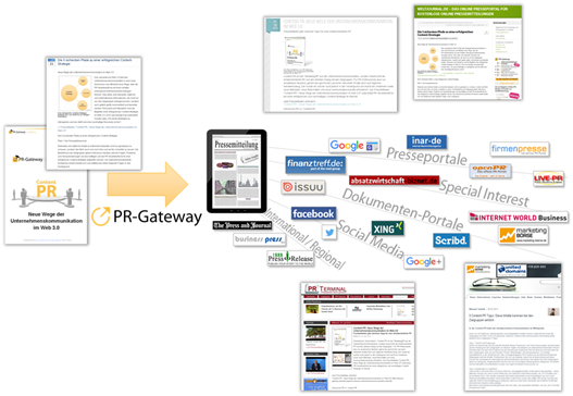 PR-Gateway Distribution