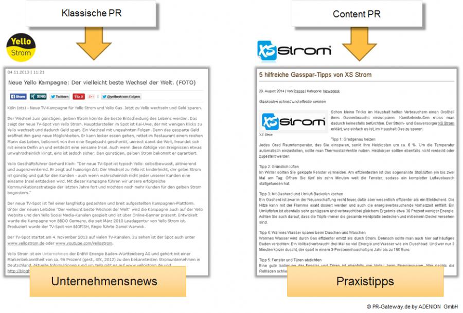 Perspektivenwechsel im Content Marketing Beispiel Stromanbieter